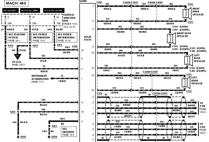 replacing your 2001 mach 460 head unit - stangnet 1995 mustang gt ccrm wiring diagram